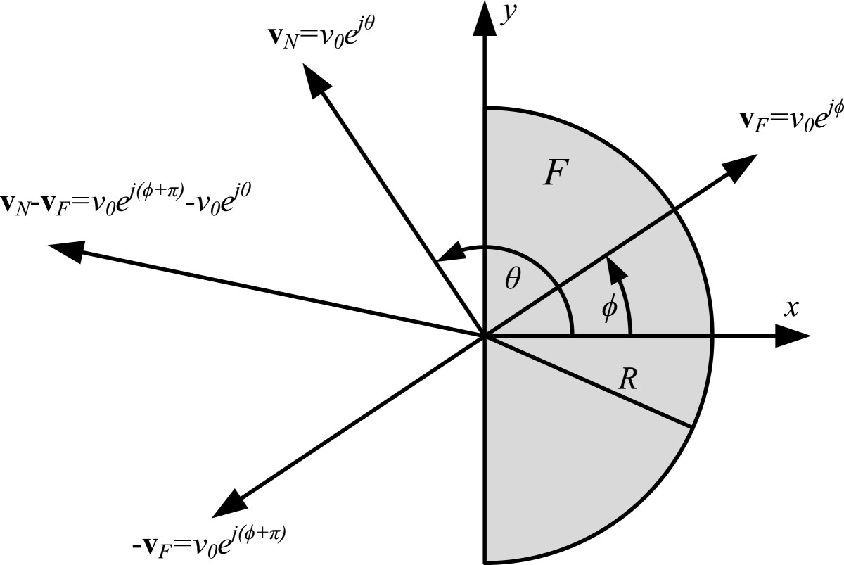 http://static-content.springer.com/image/art%3A10.1186%2F1687-1499-2013-23/MediaObjects/13638_2011_Article_606_Fig10_HTML.jpg