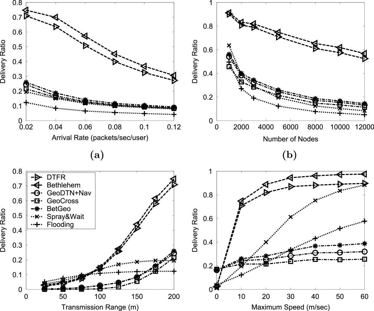 http://static-content.springer.com/image/art%3A10.1186%2F1687-1499-2013-23/MediaObjects/13638_2011_Article_606_Fig3_HTML.jpg
