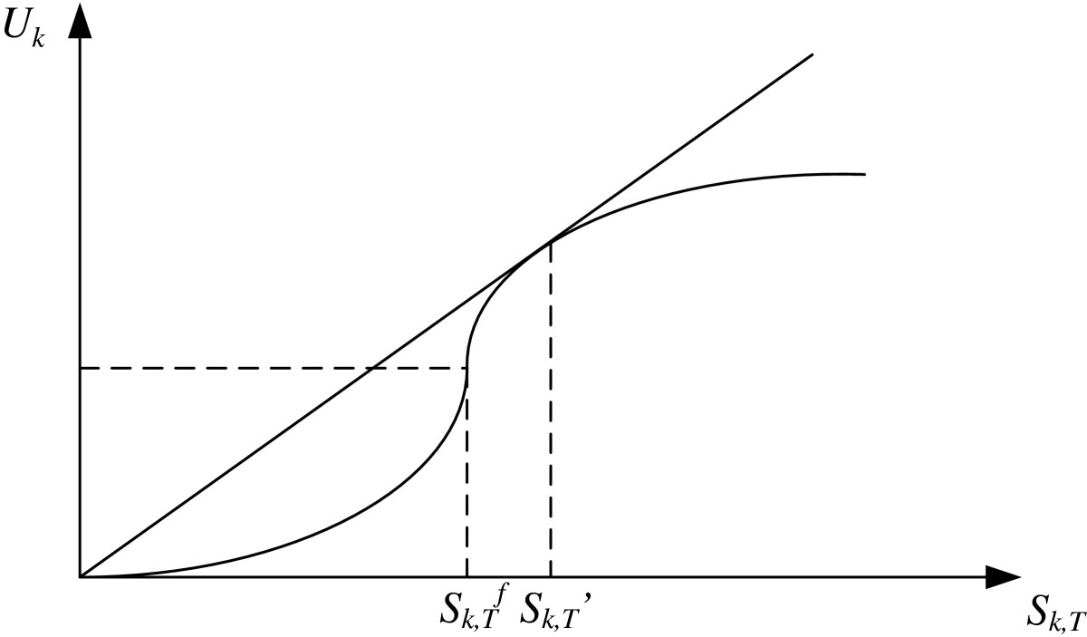 http://static-content.springer.com/image/art%3A10.1186%2F1687-1499-2013-31/MediaObjects/13638_2012_Article_593_Fig1_HTML.jpg