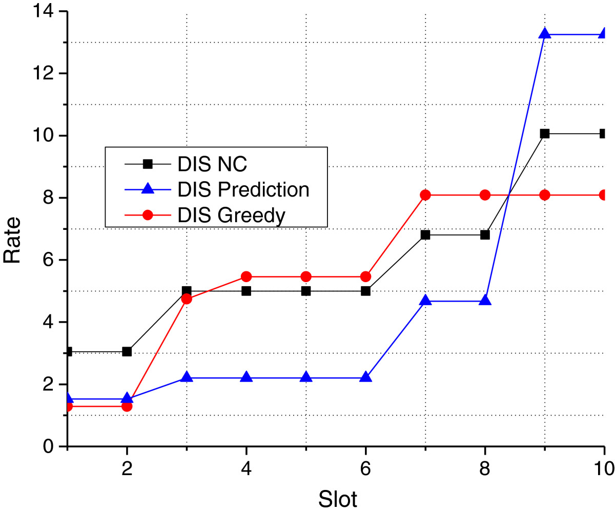 http://static-content.springer.com/image/art%3A10.1186%2F1687-1499-2013-31/MediaObjects/13638_2012_Article_593_Fig4_HTML.jpg