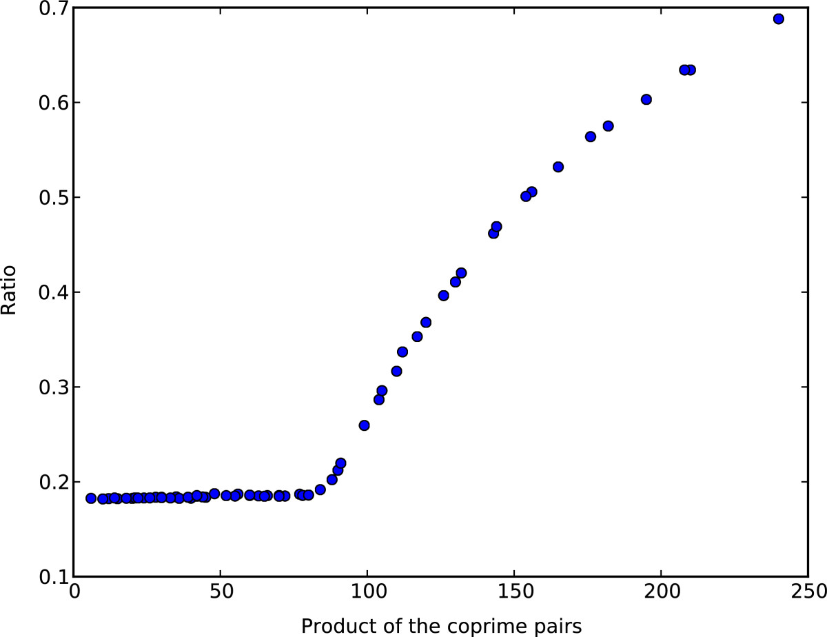 http://static-content.springer.com/image/art%3A10.1186%2F1687-1499-2013-58/MediaObjects/13638_2013_Article_616_Fig10_HTML.jpg