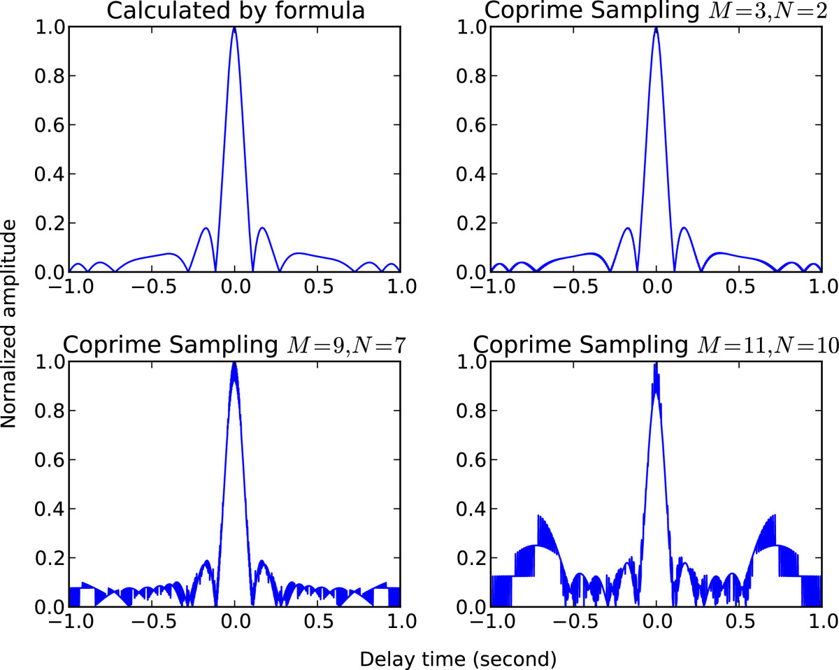 http://static-content.springer.com/image/art%3A10.1186%2F1687-1499-2013-58/MediaObjects/13638_2013_Article_616_Fig4_HTML.jpg