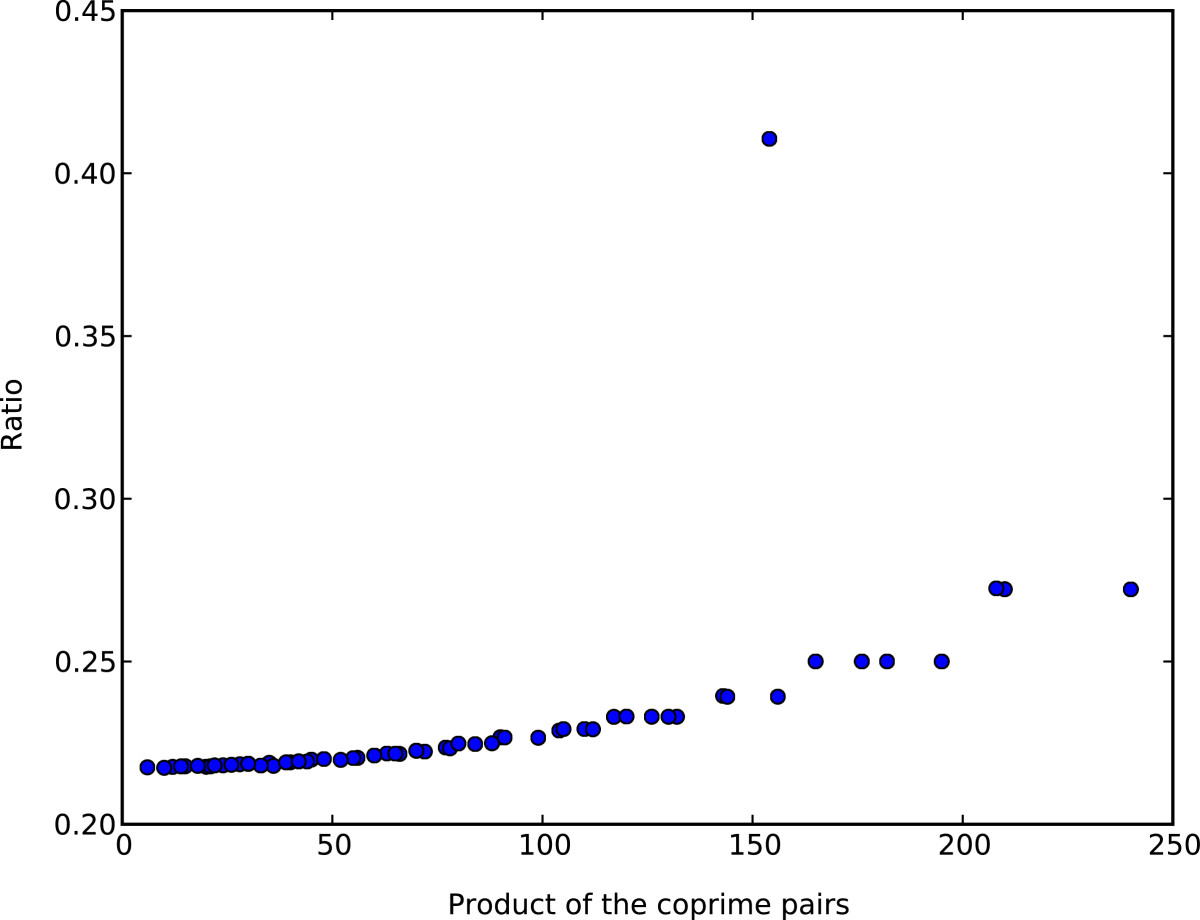 http://static-content.springer.com/image/art%3A10.1186%2F1687-1499-2013-58/MediaObjects/13638_2013_Article_616_Fig8_HTML.jpg