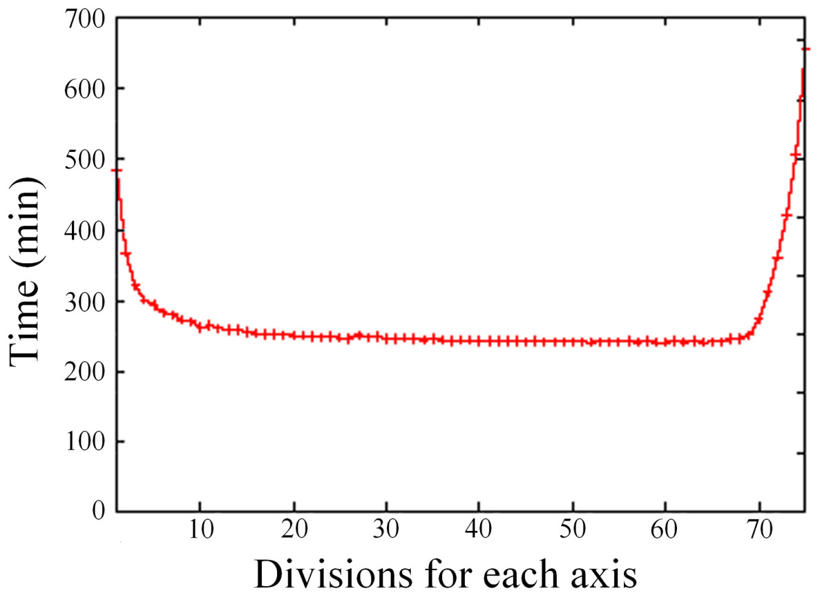 http://static-content.springer.com/image/art%3A10.1186%2F1687-1499-2013-7/MediaObjects/13638_2012_Article_522_Fig7_HTML.jpg