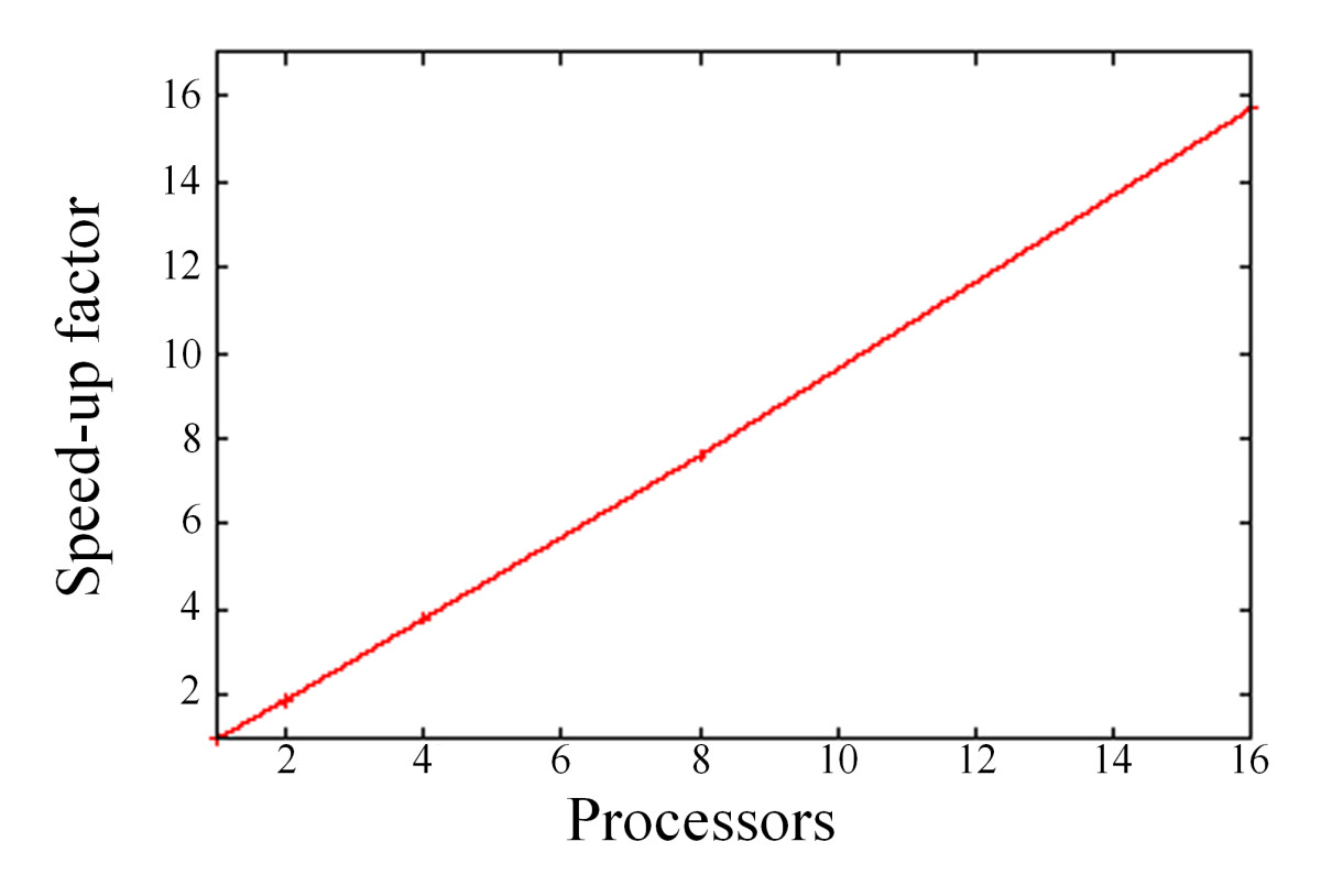 http://static-content.springer.com/image/art%3A10.1186%2F1687-1499-2013-7/MediaObjects/13638_2012_Article_522_Fig8_HTML.jpg
