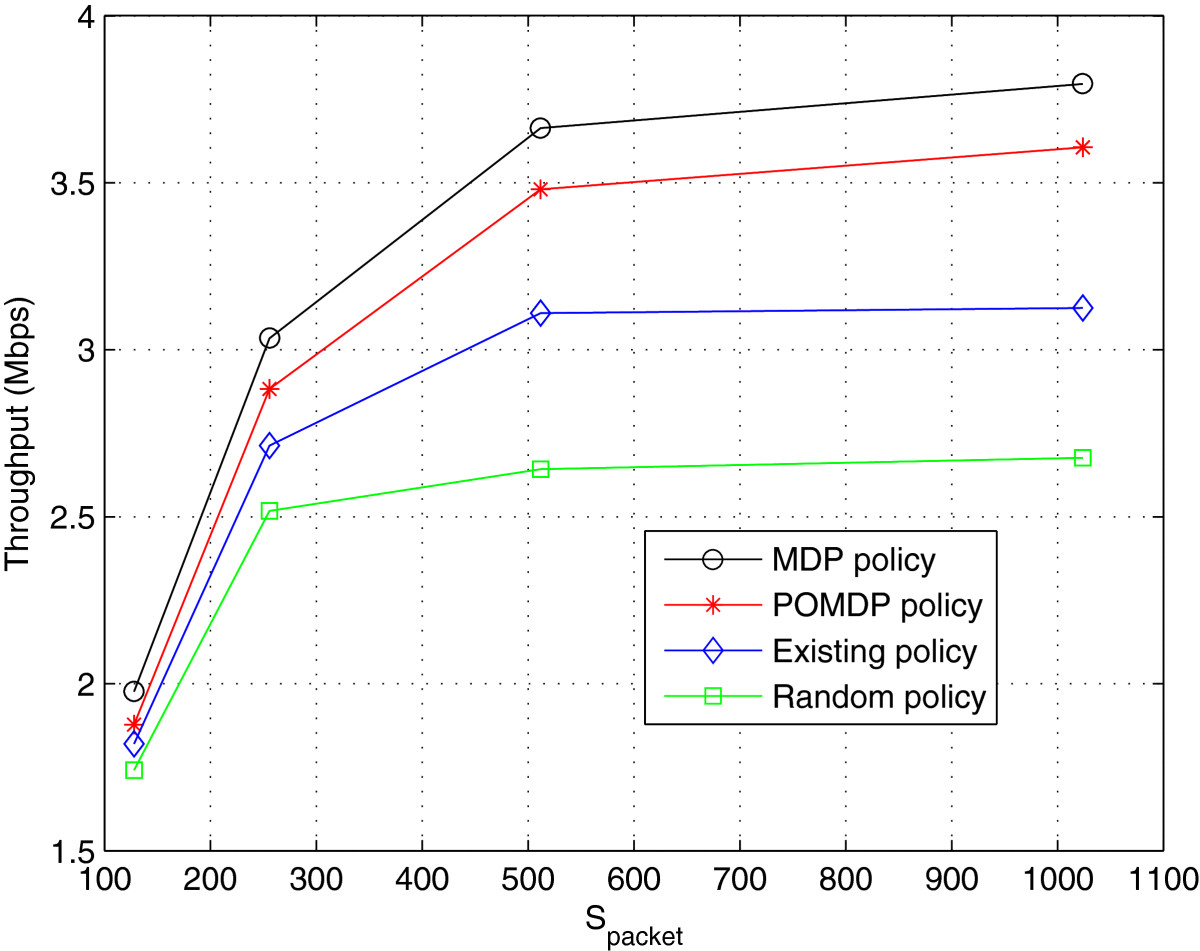 http://static-content.springer.com/image/art%3A10.1186%2F1687-1499-2013-88/MediaObjects/13638_2012_Article_654_Fig4_HTML.jpg