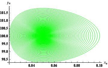 http://static-content.springer.com/image/art%3A10.1186%2F1687-1847-2013-263/MediaObjects/13662_2013_Article_599_Fig2_HTML.jpg