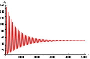 http://static-content.springer.com/image/art%3A10.1186%2F1687-1847-2013-263/MediaObjects/13662_2013_Article_599_Fig3_HTML.jpg