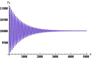 http://static-content.springer.com/image/art%3A10.1186%2F1687-1847-2013-263/MediaObjects/13662_2013_Article_599_Fig4_HTML.jpg
