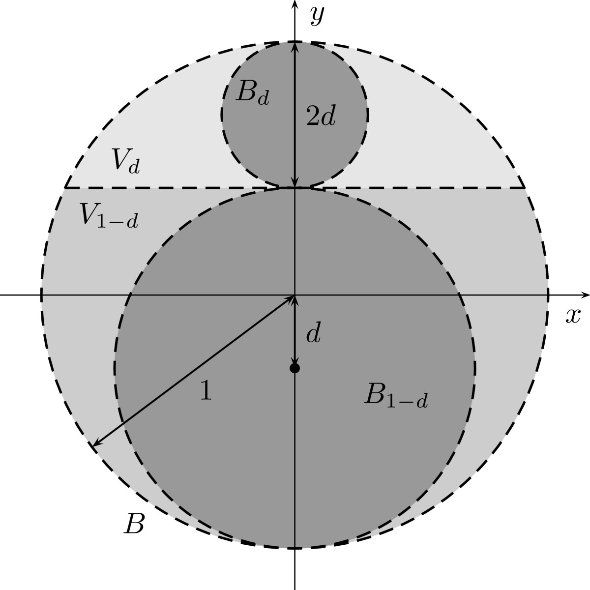 http://static-content.springer.com/image/art%3A10.1186%2F1687-2770-2011-27/MediaObjects/13661_2011_Article_73_Fig2_HTML.jpg