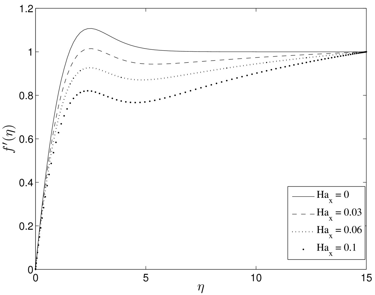 http://static-content.springer.com/image/art%3A10.1186%2F1687-2770-2012-25/MediaObjects/13661_2011_Article_122_Fig2_HTML.jpg