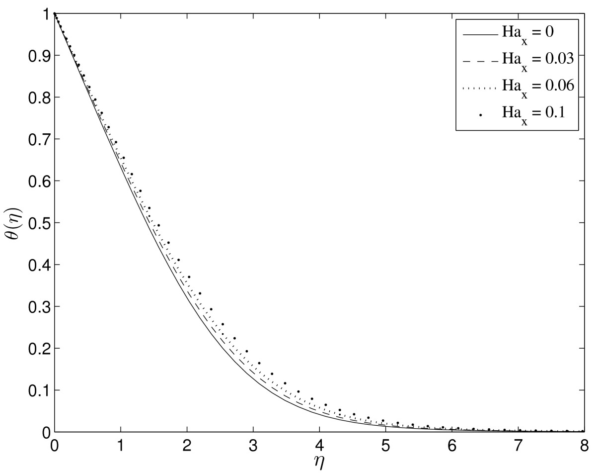 http://static-content.springer.com/image/art%3A10.1186%2F1687-2770-2012-25/MediaObjects/13661_2011_Article_122_Fig3_HTML.jpg