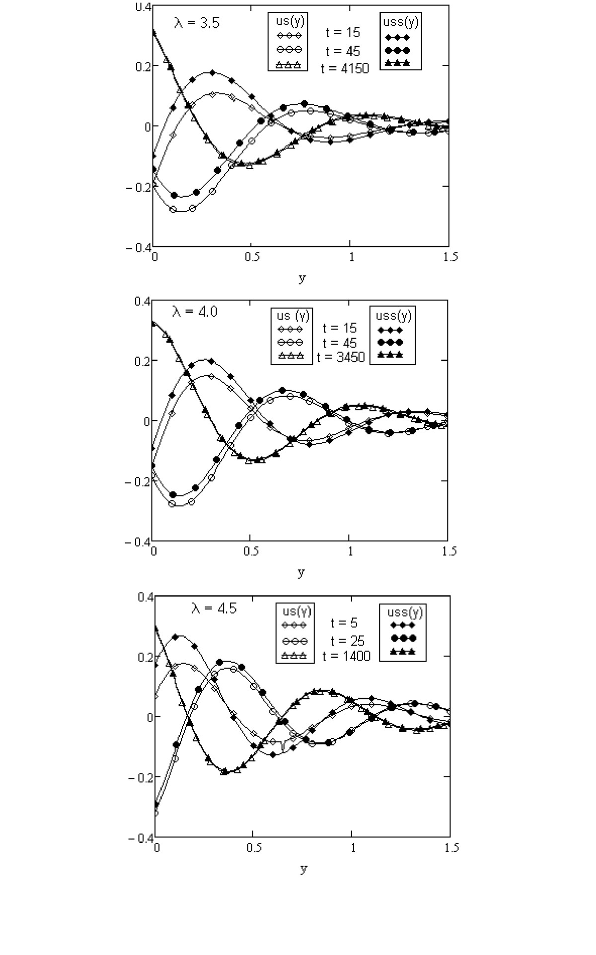 http://static-content.springer.com/image/art%3A10.1186%2F1687-2770-2012-48/MediaObjects/13661_2011_Article_139_Fig2_HTML.jpg