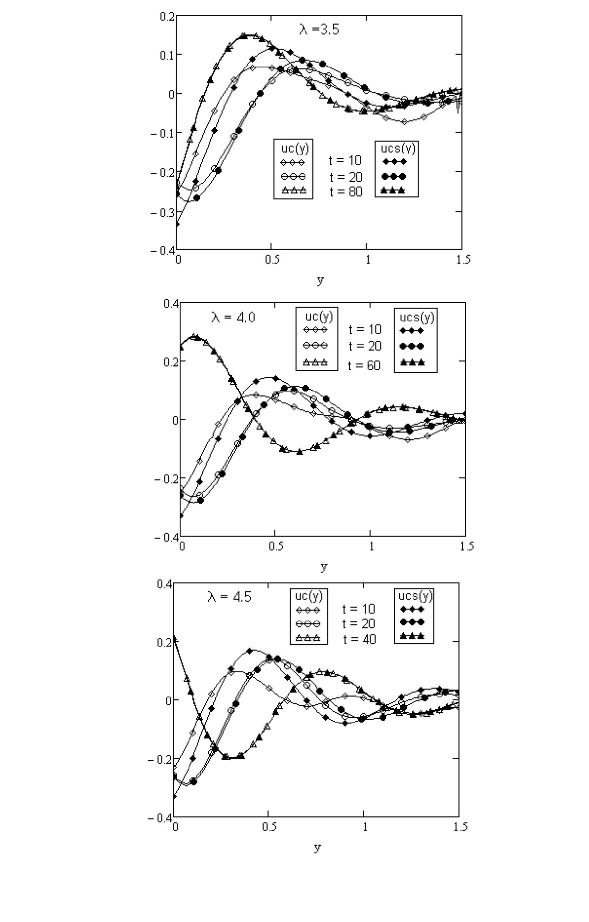 http://static-content.springer.com/image/art%3A10.1186%2F1687-2770-2012-48/MediaObjects/13661_2011_Article_139_Fig5_HTML.jpg