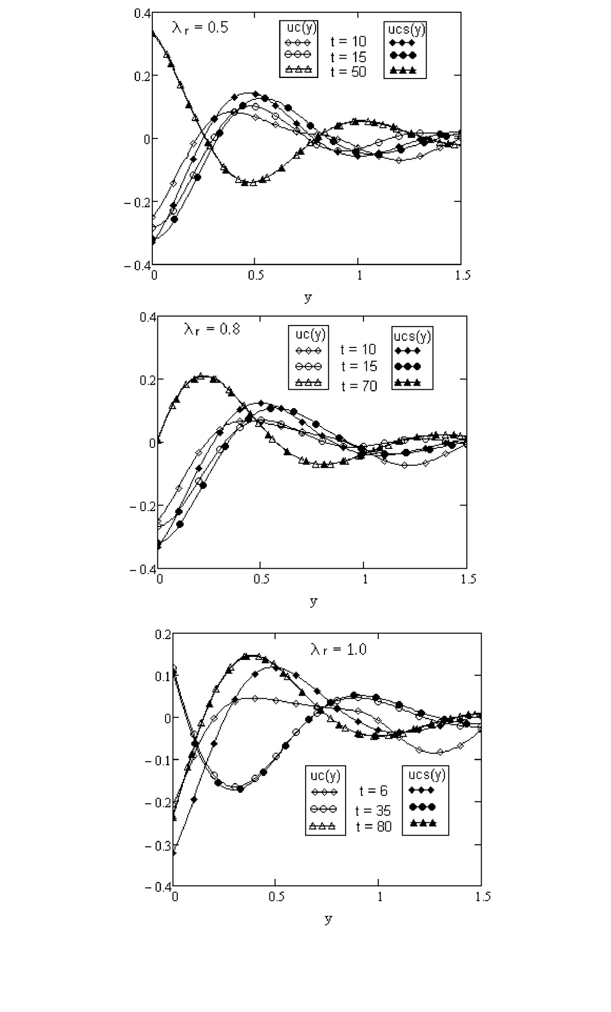 http://static-content.springer.com/image/art%3A10.1186%2F1687-2770-2012-48/MediaObjects/13661_2011_Article_139_Fig6_HTML.jpg