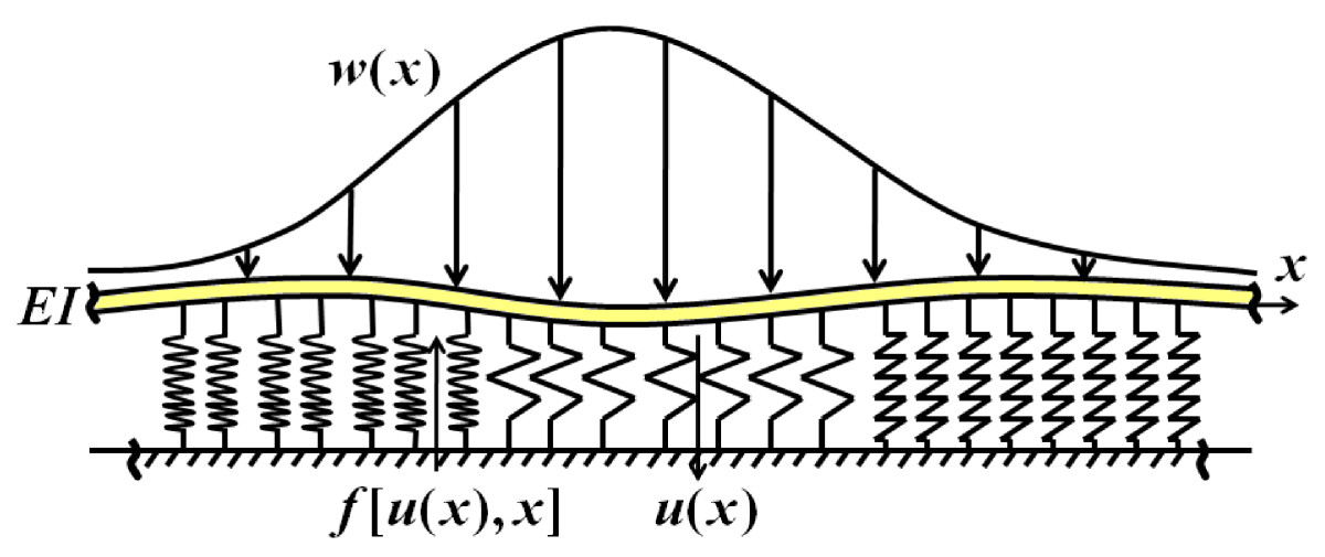 http://static-content.springer.com/image/art%3A10.1186%2F1687-2770-2012-5/MediaObjects/13661_2011_Article_130_Fig1_HTML.jpg