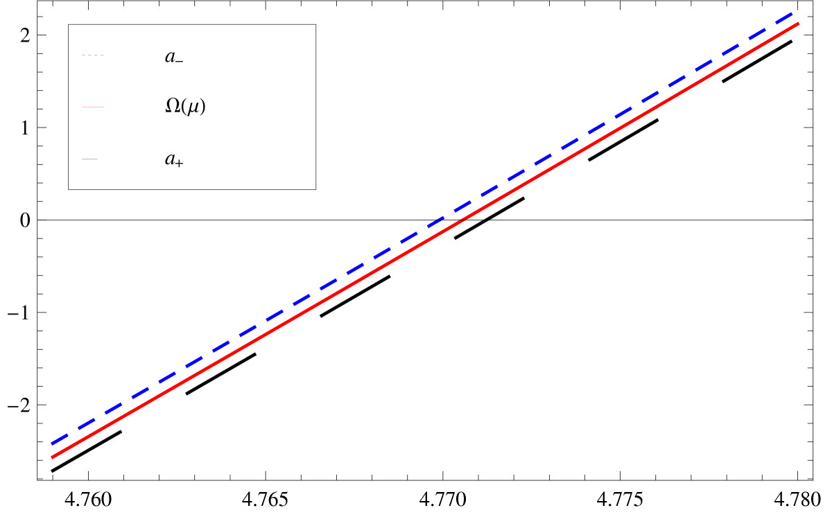 http://static-content.springer.com/image/art%3A10.1186%2F1687-2770-2013-132/MediaObjects/13661_2013_Article_386_Fig3_HTML.jpg