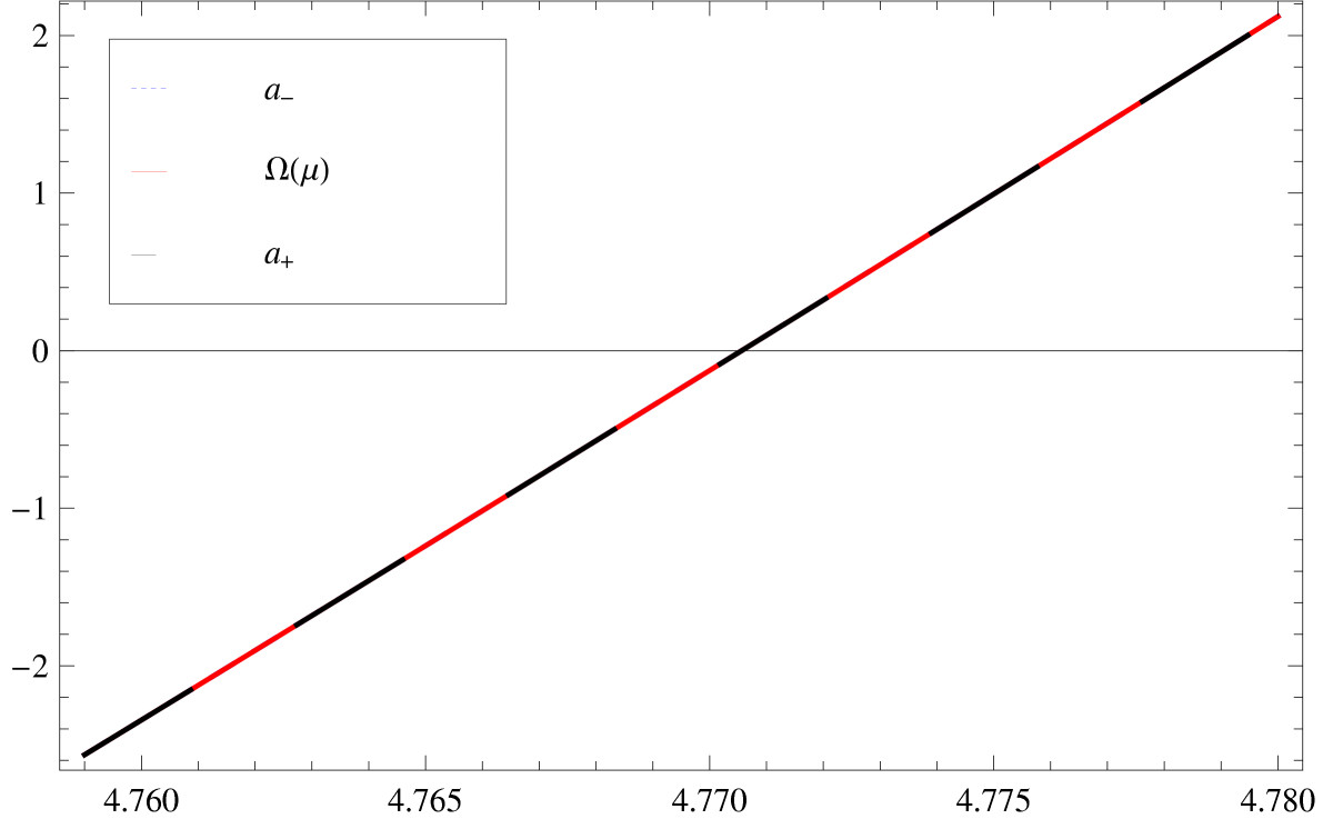 http://static-content.springer.com/image/art%3A10.1186%2F1687-2770-2013-132/MediaObjects/13661_2013_Article_386_Fig4_HTML.jpg