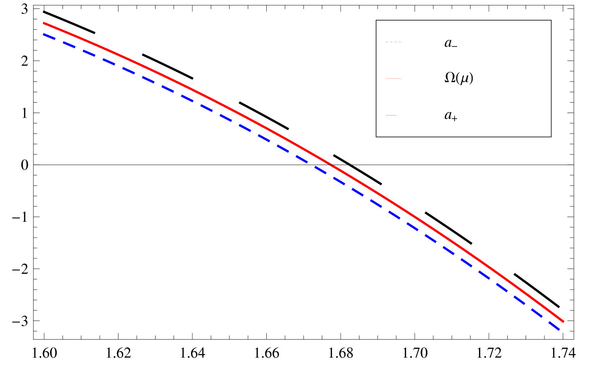 http://static-content.springer.com/image/art%3A10.1186%2F1687-2770-2013-132/MediaObjects/13661_2013_Article_386_Fig5_HTML.jpg