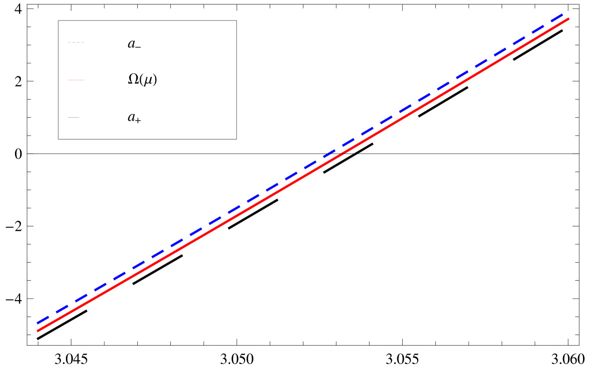 http://static-content.springer.com/image/art%3A10.1186%2F1687-2770-2013-132/MediaObjects/13661_2013_Article_386_Fig7_HTML.jpg