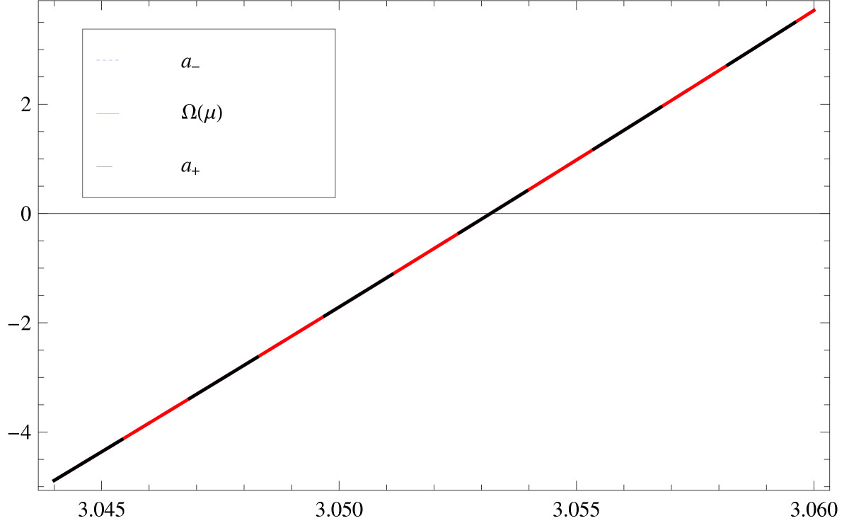 http://static-content.springer.com/image/art%3A10.1186%2F1687-2770-2013-132/MediaObjects/13661_2013_Article_386_Fig8_HTML.jpg