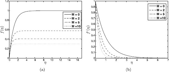 http://static-content.springer.com/image/art%3A10.1186%2F1687-2770-2013-136/MediaObjects/13661_2012_Article_398_Fig1_HTML.jpg