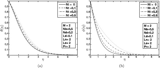 http://static-content.springer.com/image/art%3A10.1186%2F1687-2770-2013-136/MediaObjects/13661_2012_Article_398_Fig2_HTML.jpg