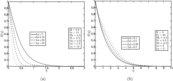 http://static-content.springer.com/image/art%3A10.1186%2F1687-2770-2013-136/MediaObjects/13661_2012_Article_398_Fig3_HTML.jpg