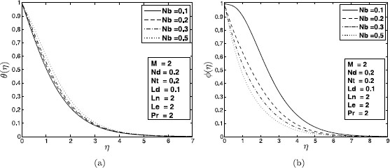 http://static-content.springer.com/image/art%3A10.1186%2F1687-2770-2013-136/MediaObjects/13661_2012_Article_398_Fig4_HTML.jpg