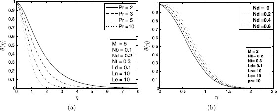 http://static-content.springer.com/image/art%3A10.1186%2F1687-2770-2013-136/MediaObjects/13661_2012_Article_398_Fig5_HTML.jpg