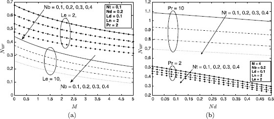 http://static-content.springer.com/image/art%3A10.1186%2F1687-2770-2013-136/MediaObjects/13661_2012_Article_398_Fig6_HTML.jpg