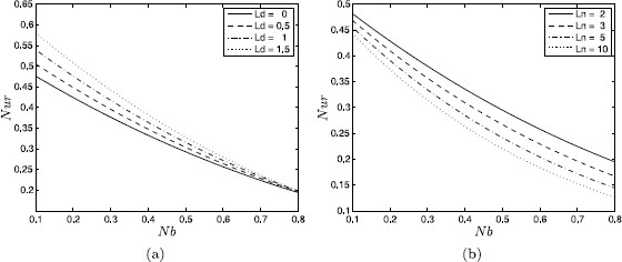 http://static-content.springer.com/image/art%3A10.1186%2F1687-2770-2013-136/MediaObjects/13661_2012_Article_398_Fig7_HTML.jpg