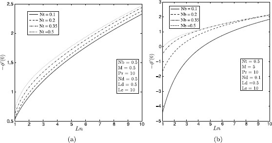 http://static-content.springer.com/image/art%3A10.1186%2F1687-2770-2013-136/MediaObjects/13661_2012_Article_398_Fig9_HTML.jpg