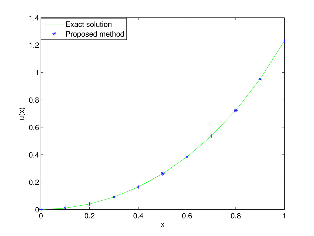 http://static-content.springer.com/image/art%3A10.1186%2F1687-2770-2013-142/MediaObjects/13661_2013_Article_391_Fig1_HTML.jpg