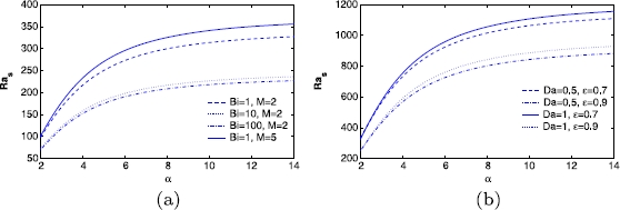 http://static-content.springer.com/image/art%3A10.1186%2F1687-2770-2013-186/MediaObjects/13661_2013_Article_436_Fig1_HTML.jpg