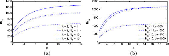 http://static-content.springer.com/image/art%3A10.1186%2F1687-2770-2013-186/MediaObjects/13661_2013_Article_436_Fig2_HTML.jpg