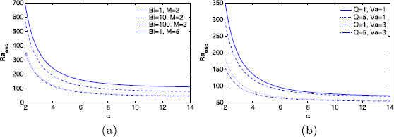 http://static-content.springer.com/image/art%3A10.1186%2F1687-2770-2013-186/MediaObjects/13661_2013_Article_436_Fig3_HTML.jpg