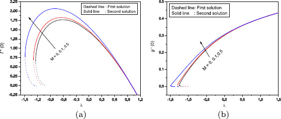 http://static-content.springer.com/image/art%3A10.1186%2F1687-2770-2013-188/MediaObjects/13661_2013_Article_601_Fig12_HTML.jpg