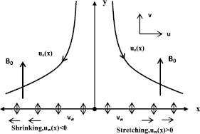 http://static-content.springer.com/image/art%3A10.1186%2F1687-2770-2013-188/MediaObjects/13661_2013_Article_601_Fig1_HTML.jpg
