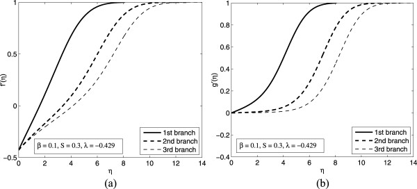 http://static-content.springer.com/image/art%3A10.1186%2F1687-2770-2013-20/MediaObjects/13661_2012_Article_277_Fig13_HTML.jpg