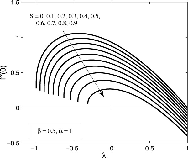 http://static-content.springer.com/image/art%3A10.1186%2F1687-2770-2013-20/MediaObjects/13661_2012_Article_277_Fig5_HTML.jpg