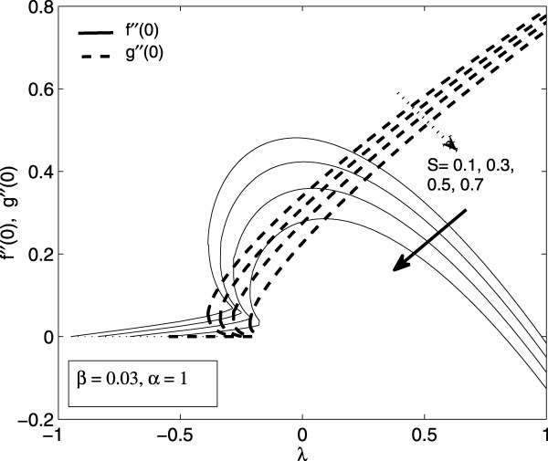 http://static-content.springer.com/image/art%3A10.1186%2F1687-2770-2013-20/MediaObjects/13661_2012_Article_277_Fig9_HTML.jpg