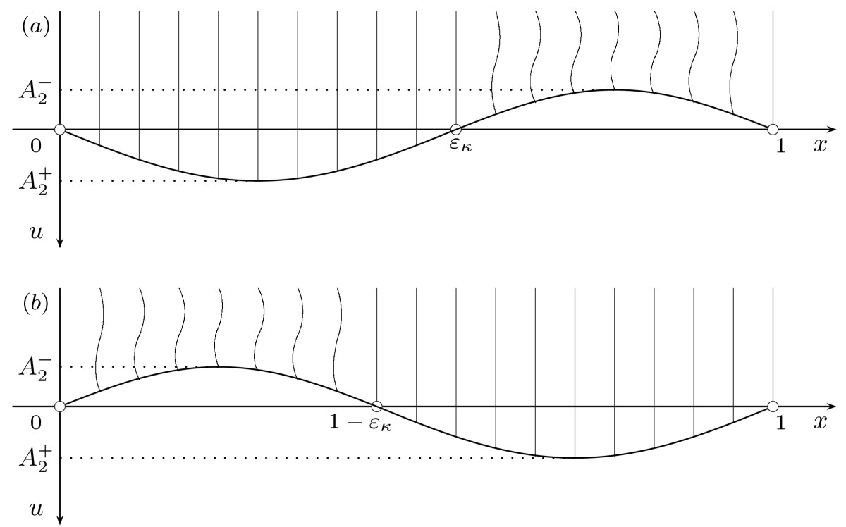 http://static-content.springer.com/image/art%3A10.1186%2F1687-2770-2013-204/MediaObjects/13661_2013_Article_603_Fig3_HTML.jpg