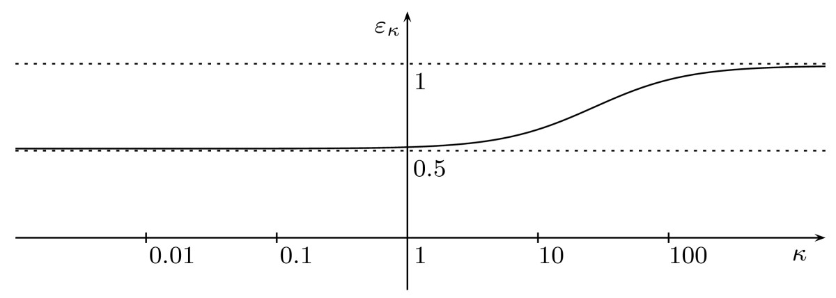 http://static-content.springer.com/image/art%3A10.1186%2F1687-2770-2013-204/MediaObjects/13661_2013_Article_603_Fig4_HTML.jpg