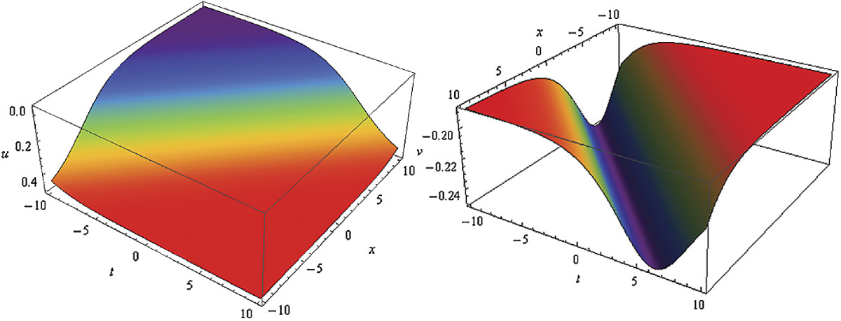 http://static-content.springer.com/image/art%3A10.1186%2F1687-2770-2013-41/MediaObjects/13661_2012_Article_302_Fig1_HTML.jpg