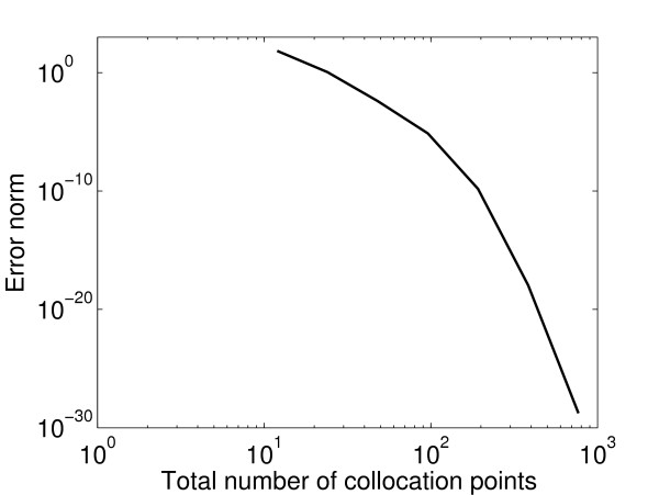 http://static-content.springer.com/image/art%3A10.1186%2F1687-2770-2013-54/MediaObjects/13661_2012_Article_296_Fig7_HTML.jpg