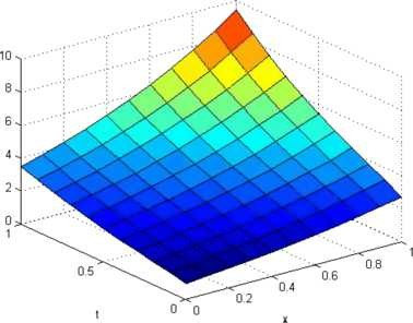 http://static-content.springer.com/image/art%3A10.1186%2F1687-2770-2013-68/MediaObjects/13661_2012_Article_317_Fig2_HTML.jpg