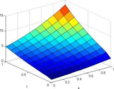 http://static-content.springer.com/image/art%3A10.1186%2F1687-2770-2013-68/MediaObjects/13661_2012_Article_317_Fig3_HTML.jpg