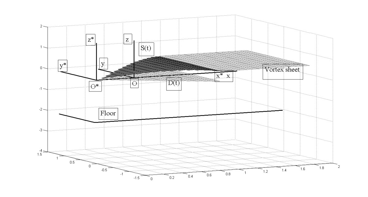 http://static-content.springer.com/image/art%3A10.1186%2F1687-2770-2014-104/MediaObjects/13661_2013_Article_723_Fig1_HTML.jpg