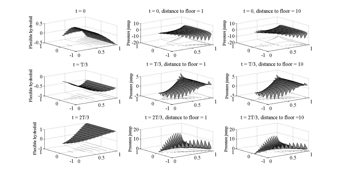 http://static-content.springer.com/image/art%3A10.1186%2F1687-2770-2014-104/MediaObjects/13661_2013_Article_723_Fig2_HTML.jpg